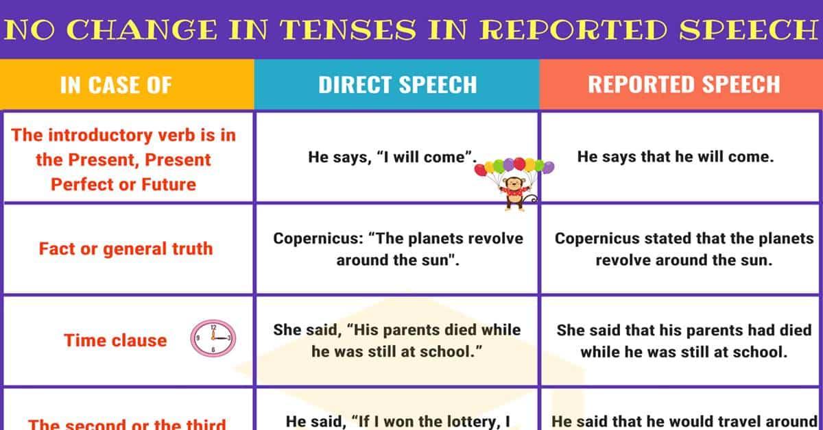 Regular And Irregular Verbs Examples