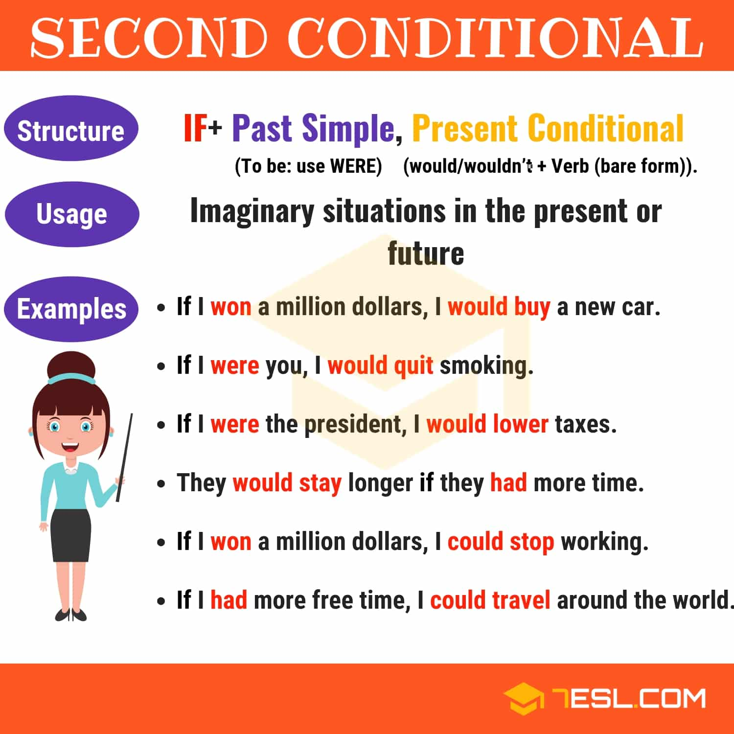 Second Conditional English Grammar T