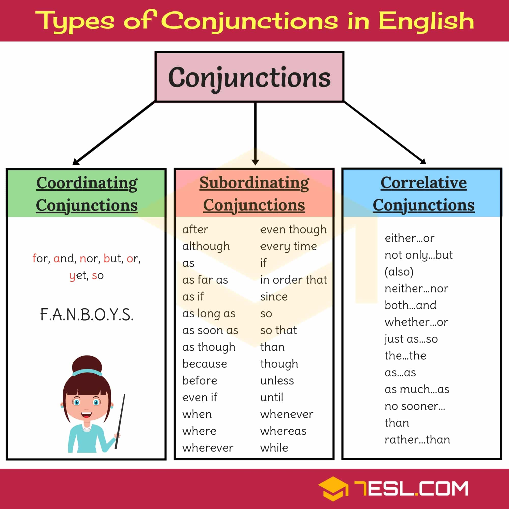 What Is A Conjunction Conjunction Examples