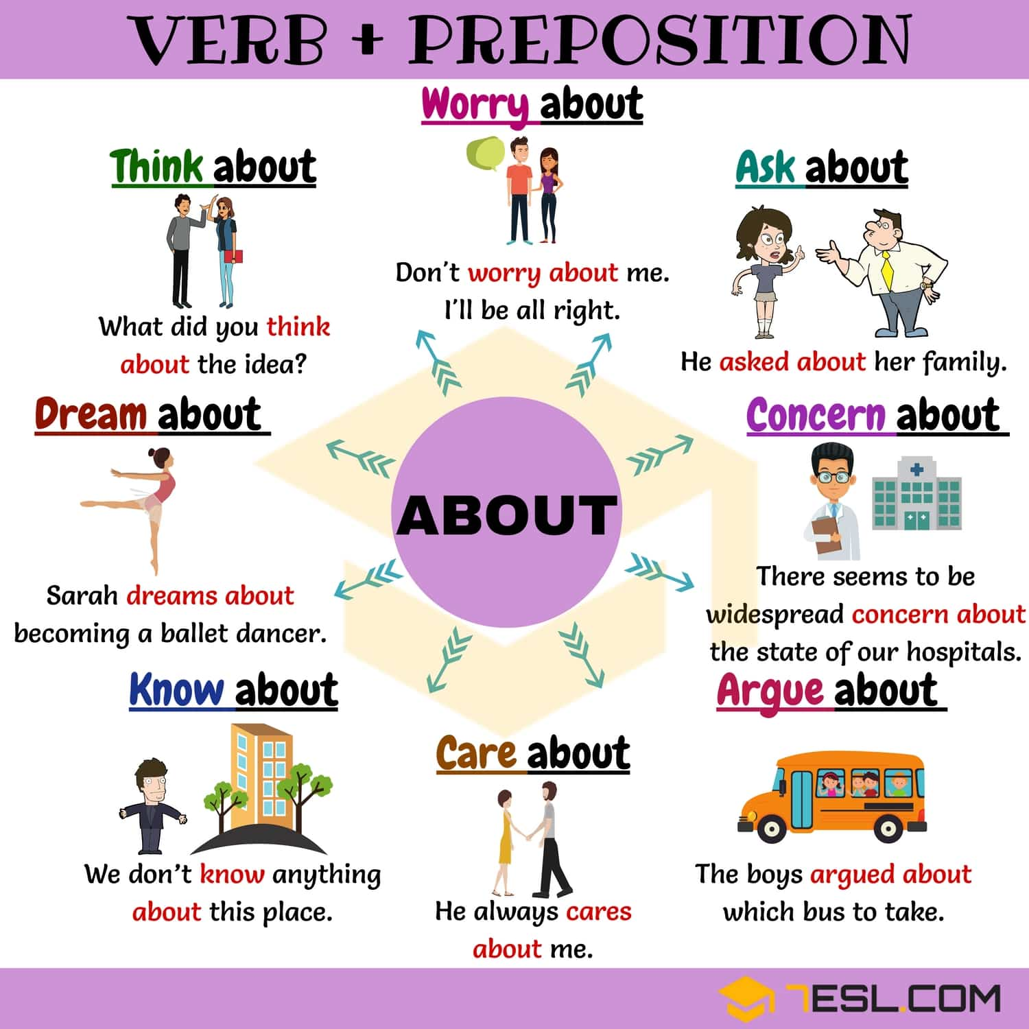 Verb And Preposition About 1