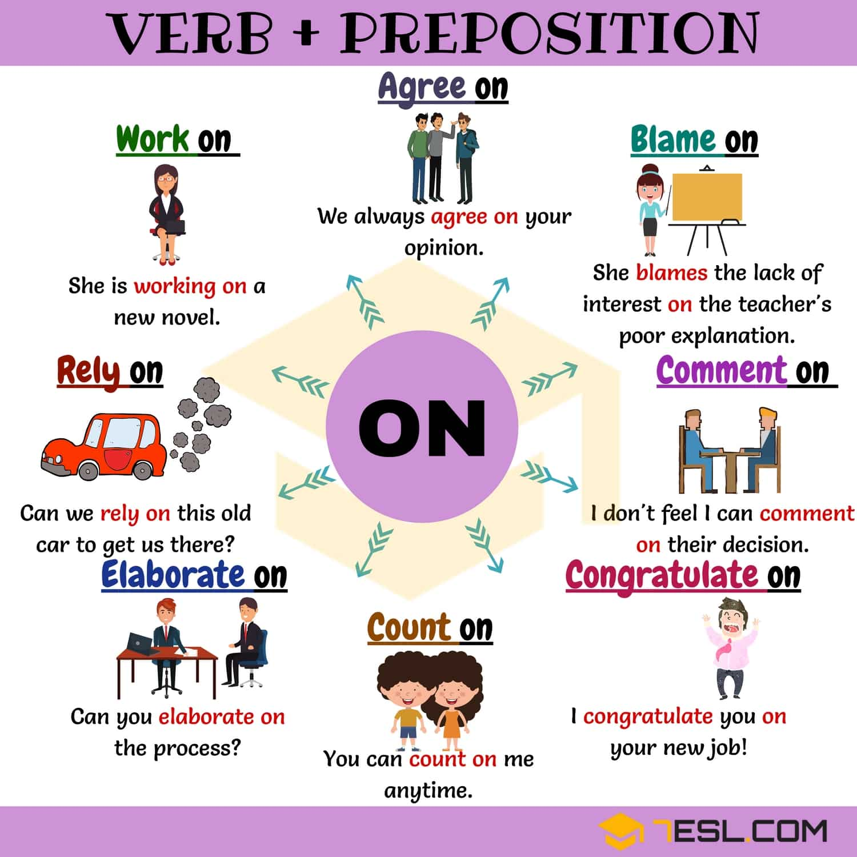 16 Common Verb Preposition Combinations The Preposition