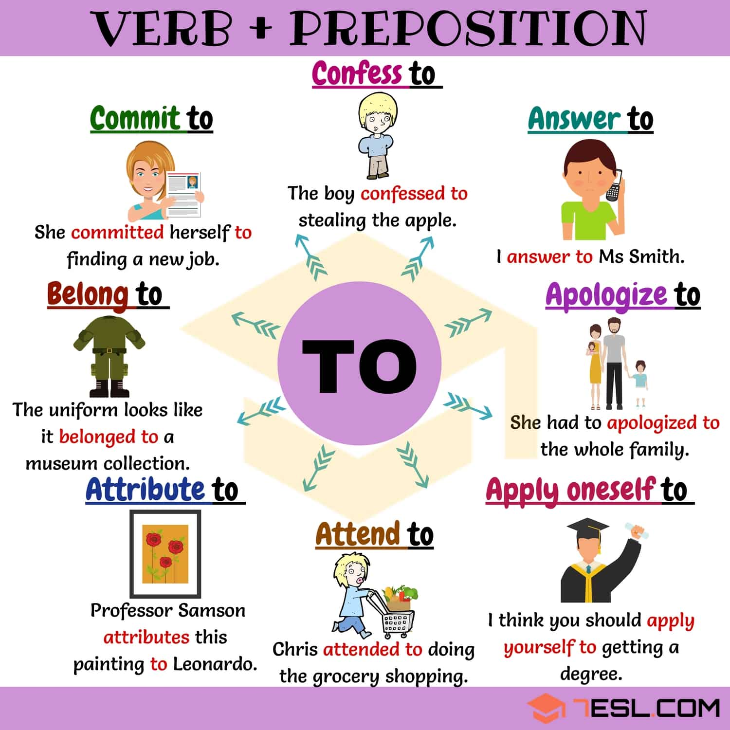 Verbs Amp Prepositions 35 Common Verb Collocations With To
