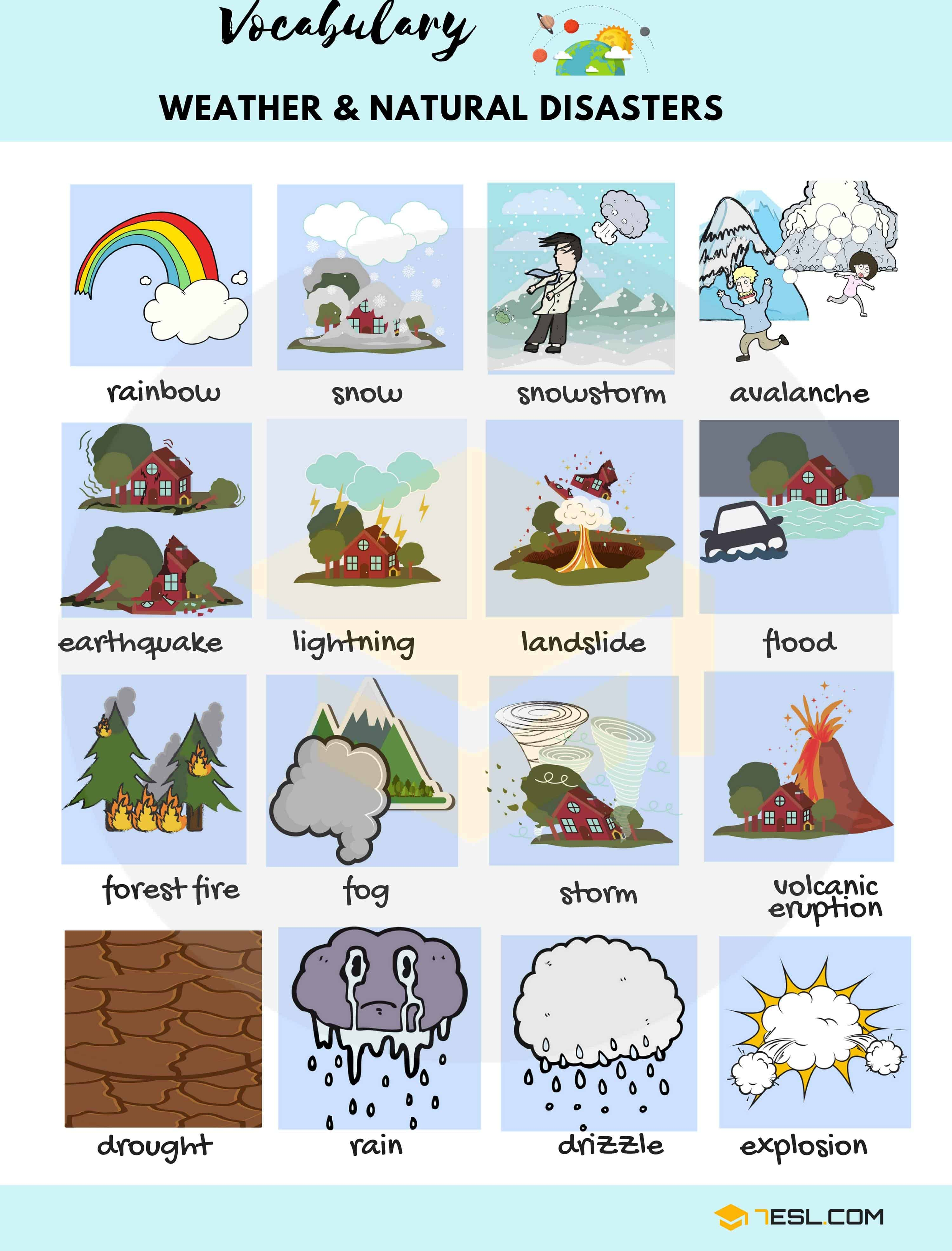 Weather And Natural Disasters Vocabulary In English