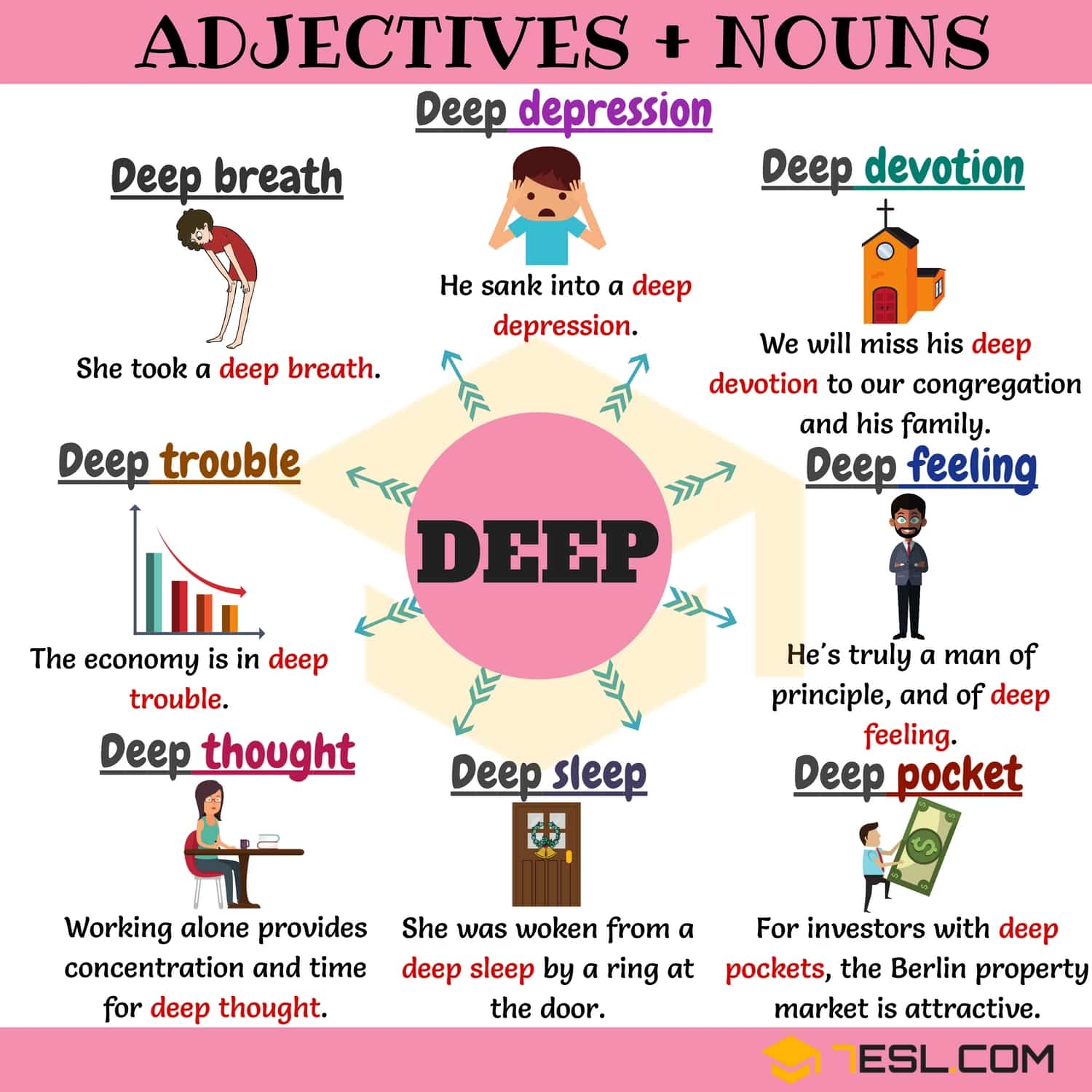 300 Useful Adjective Noun Combinations From A Z