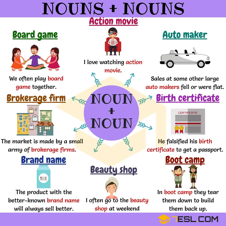 Nouns Nouns 1