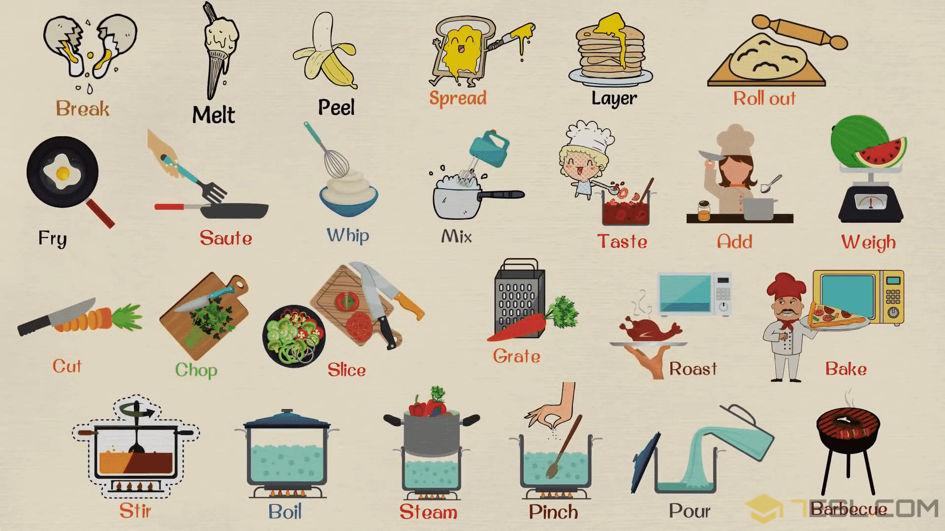 Cooking Verbs List Of 20 Useful Cooking Words In English