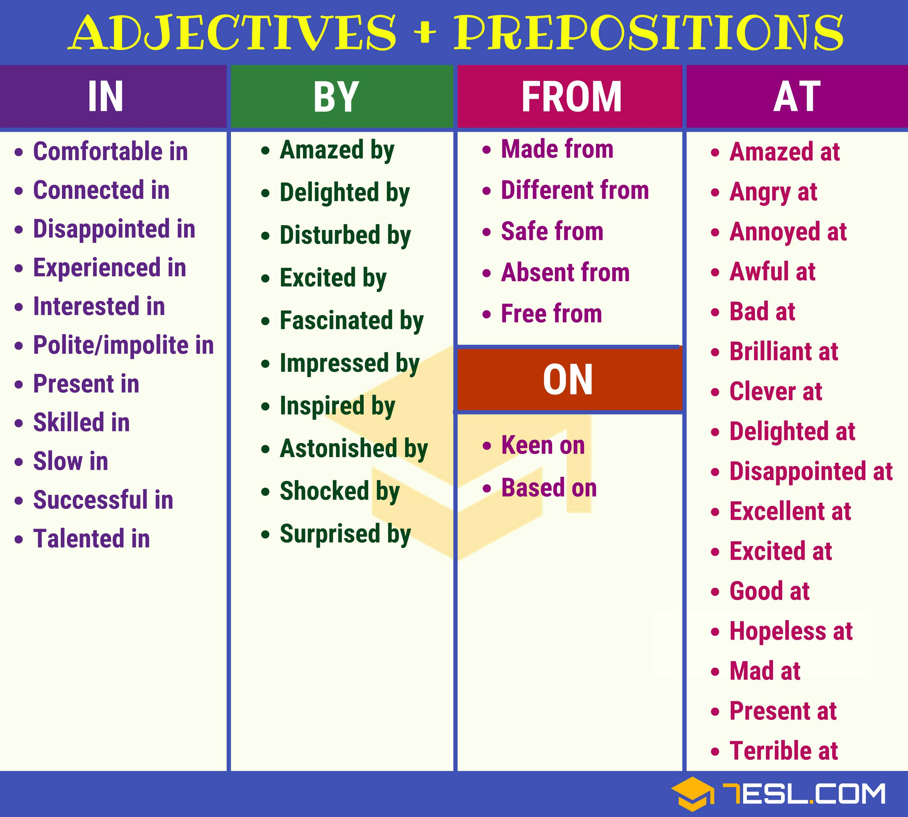 Are You Afraid Of Adjective And Preposition Combinations