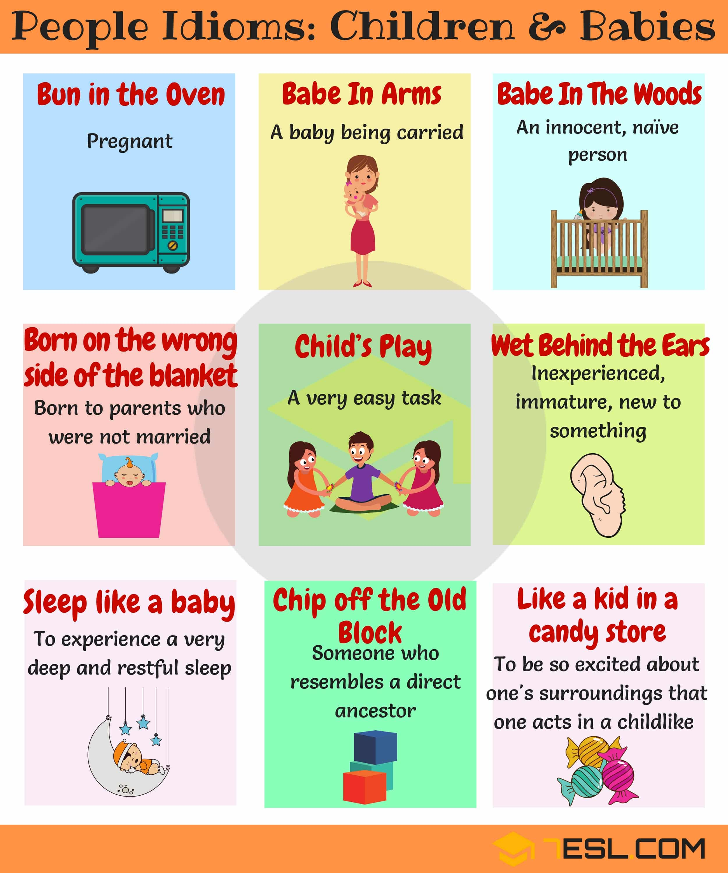 Commonly Used People Idioms In English