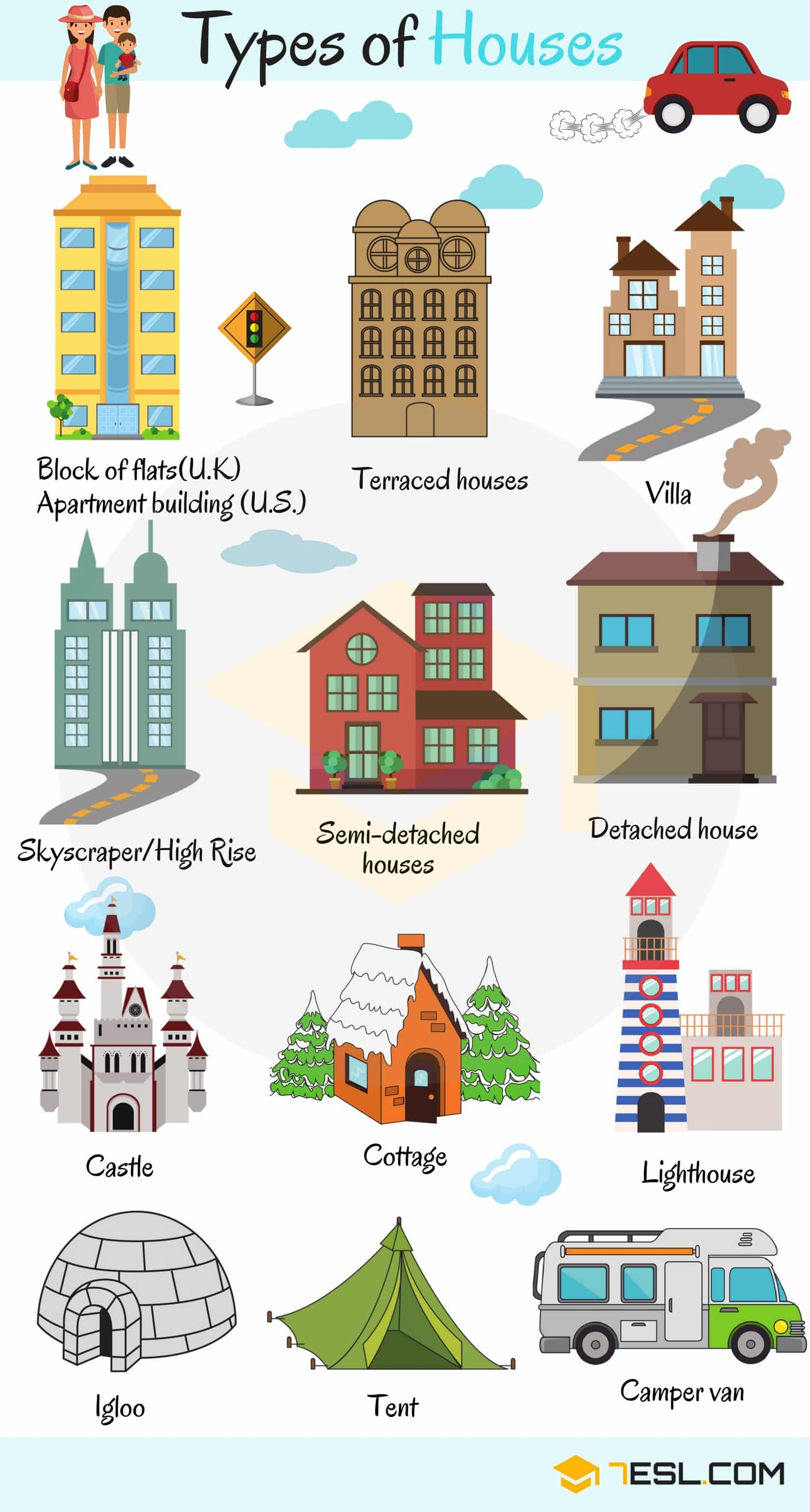 Different Types Of Houses List Of House Types With