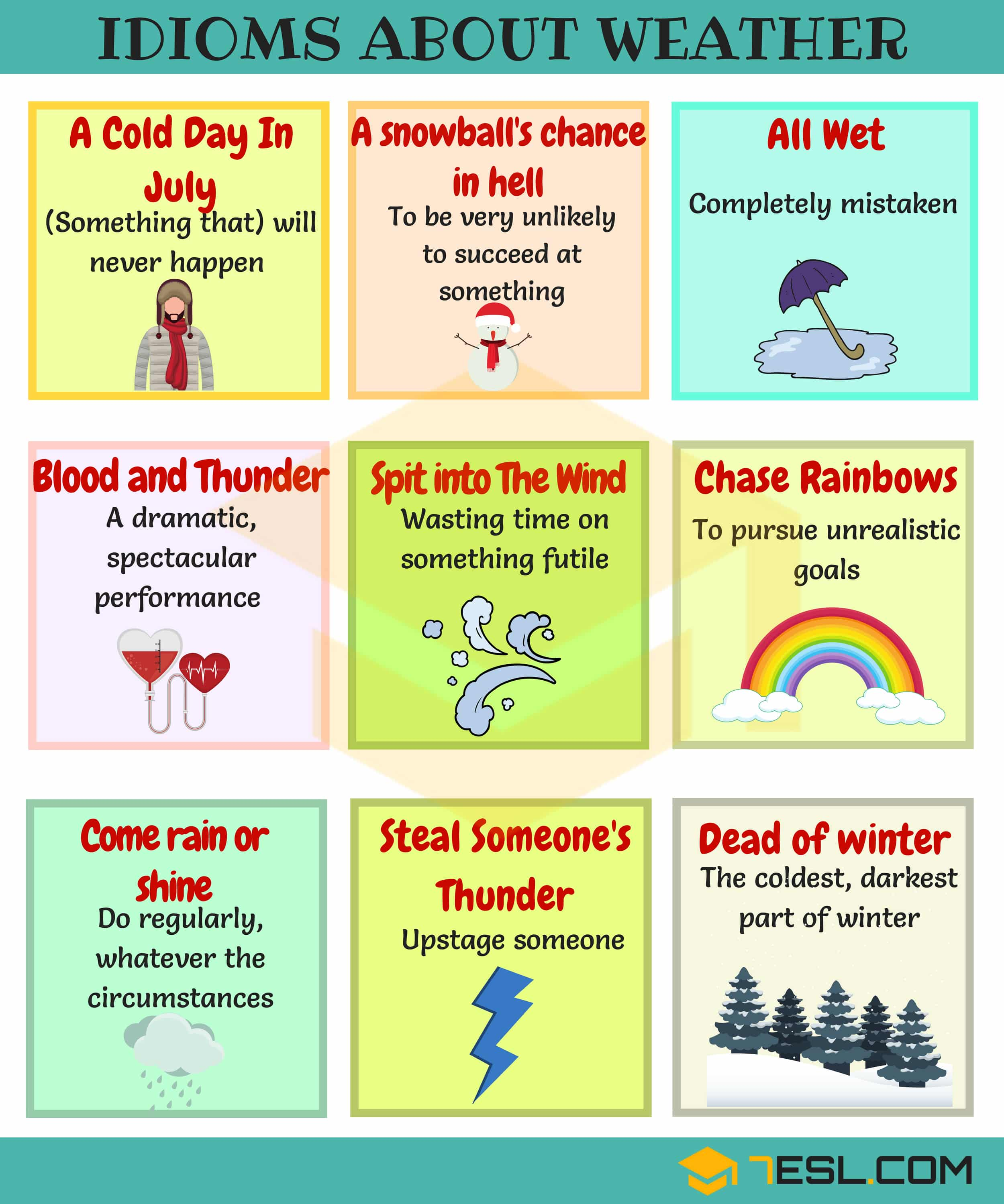 45 Useful Weather Idioms And Sayings In English