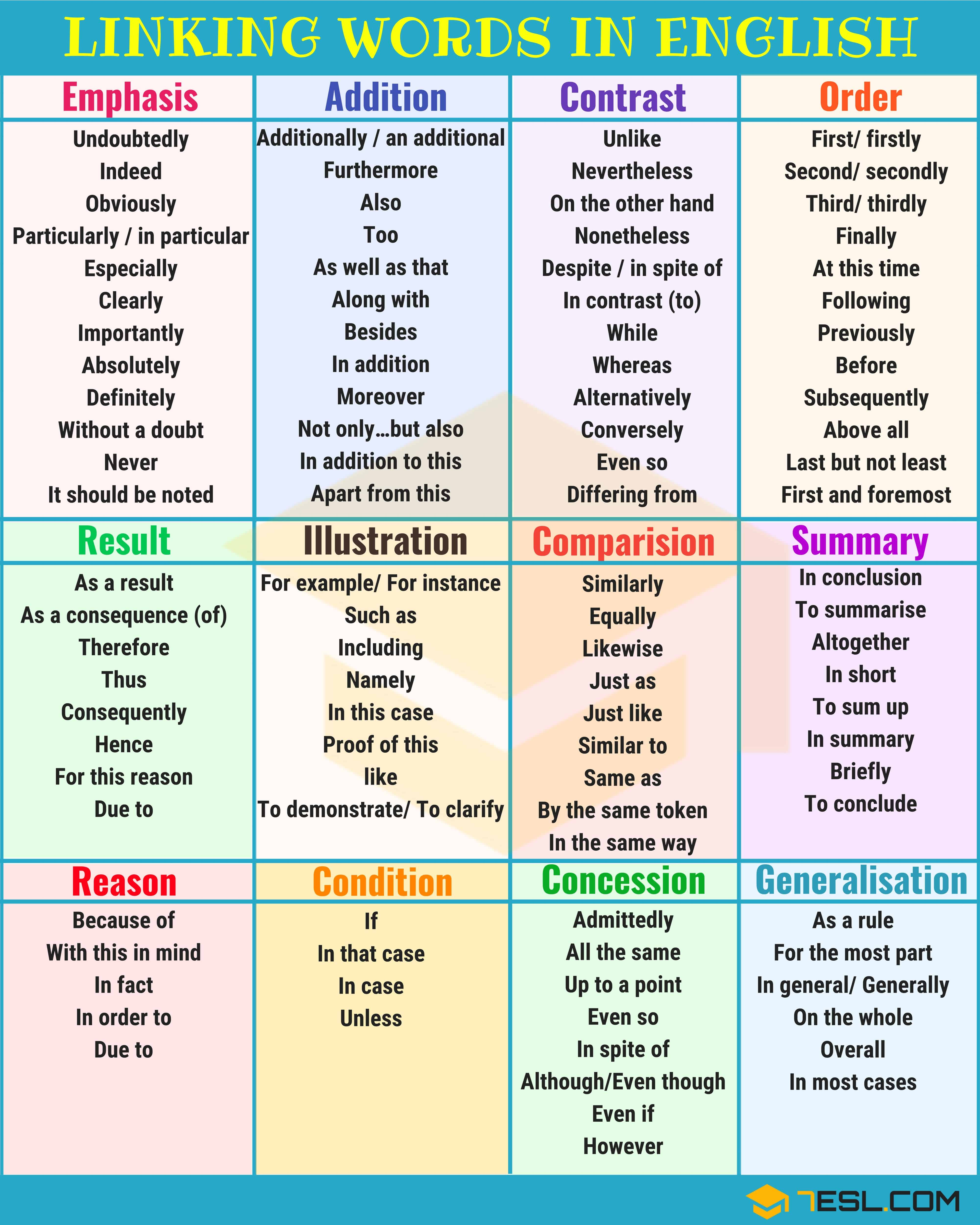 Link Words For English Essays Linking Words Worksheet