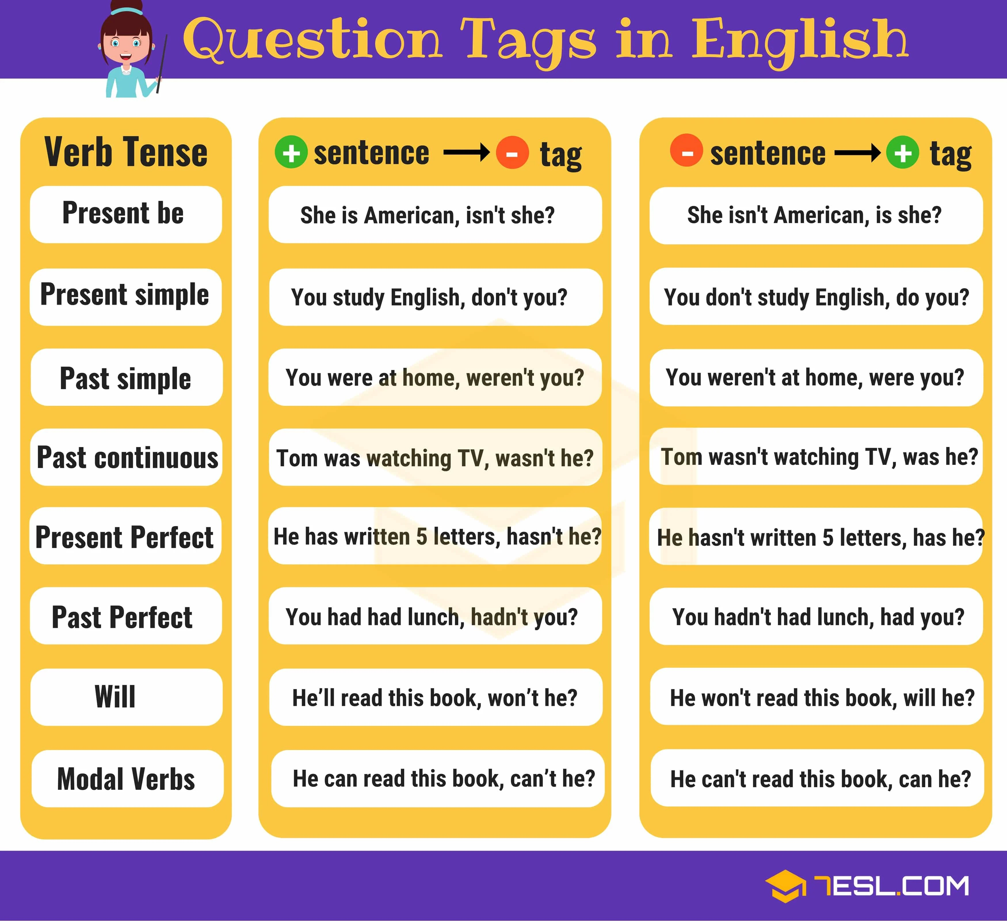 Question Tag Definition Rules And Examples Of Tag