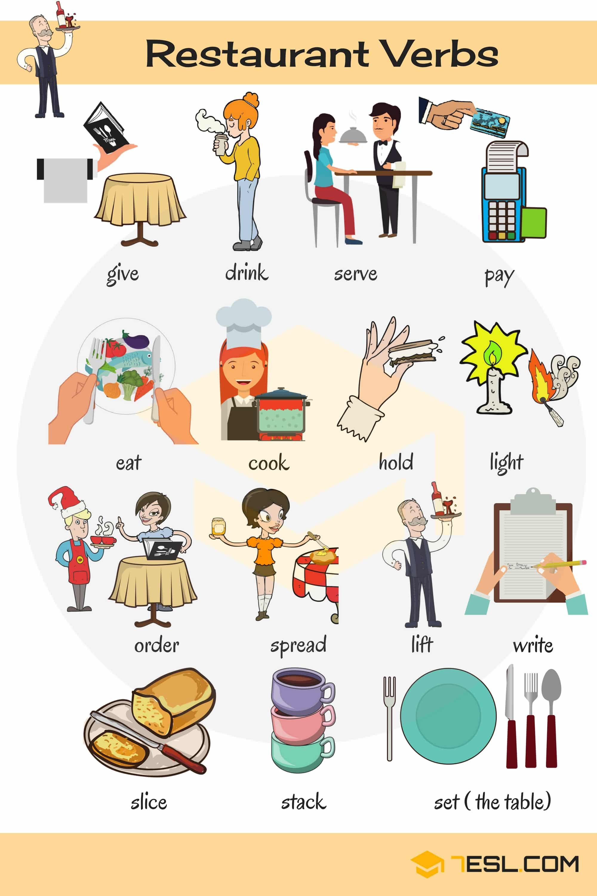 Restaurant Verbs In English