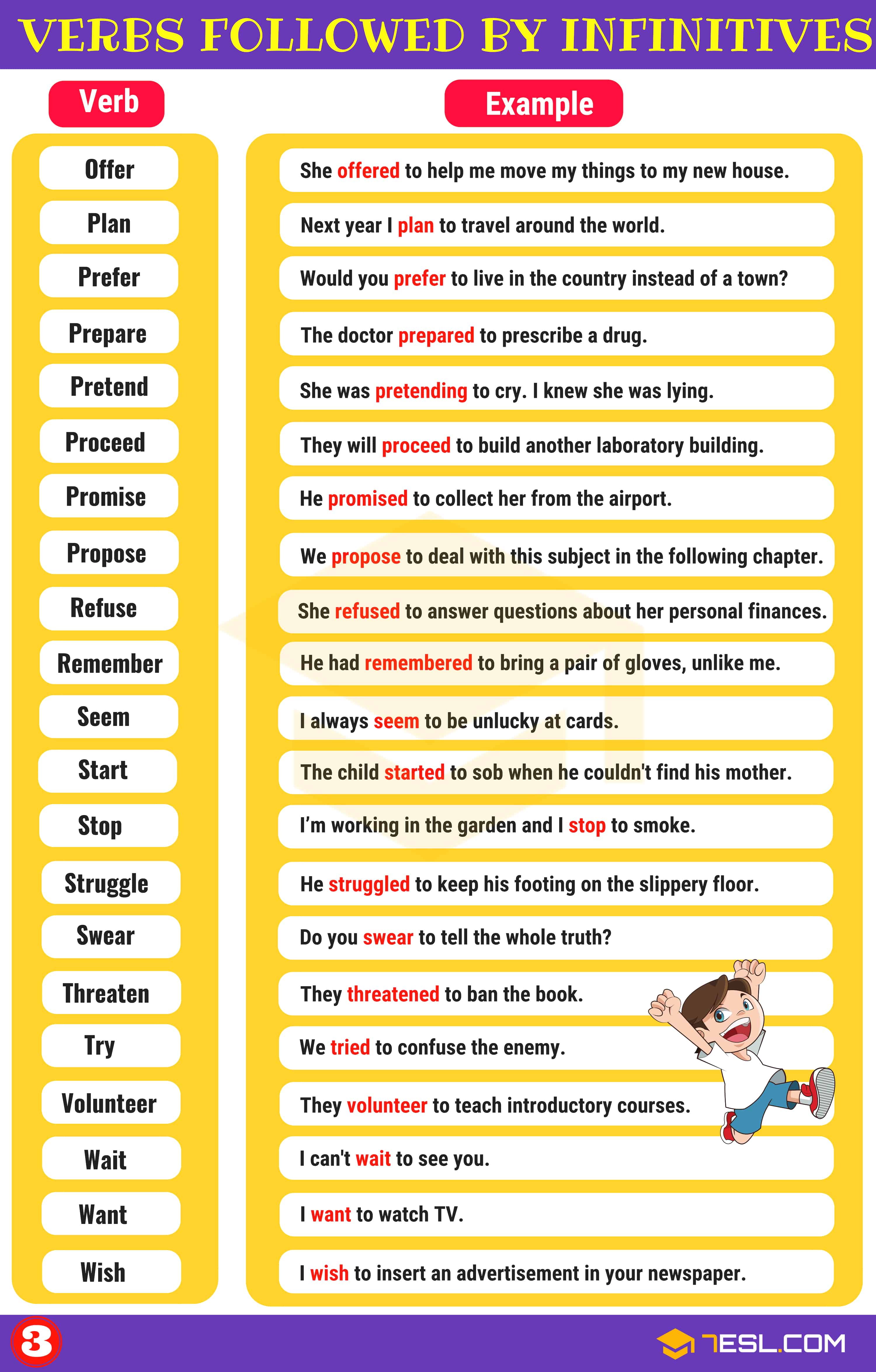 Infinitives What Is An Infinitive Functions Amp Examples