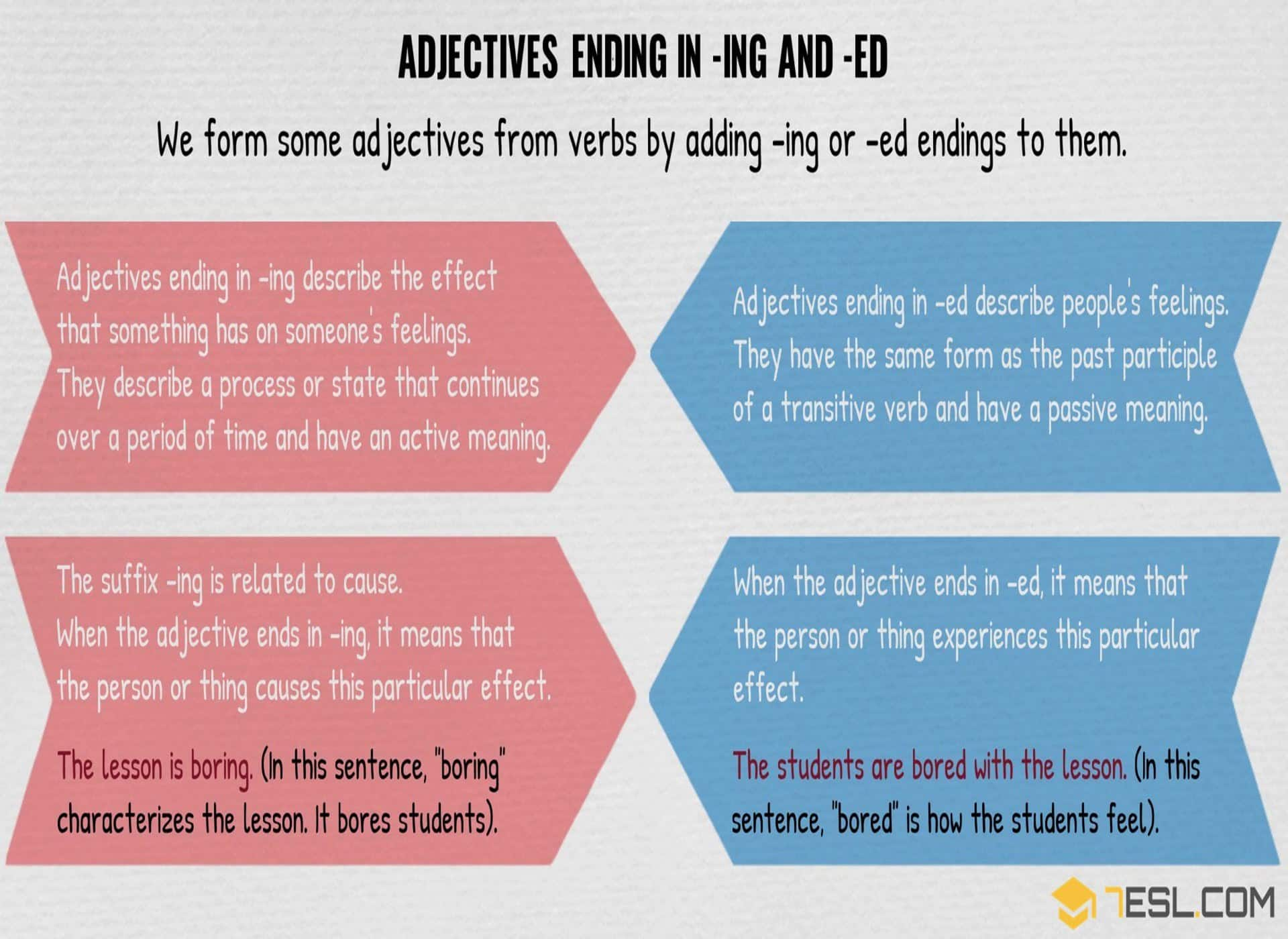 Adjectives Ending In Ed And Ing English Grammar