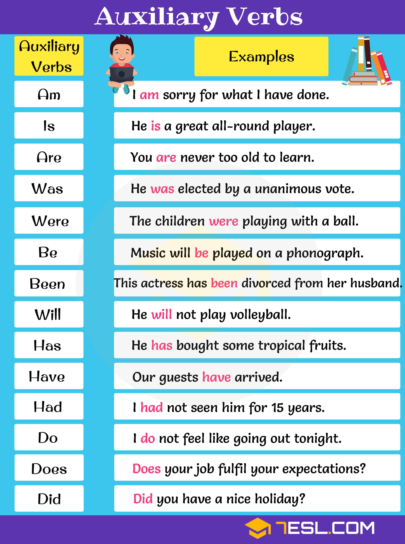 Grammar Worksheet Using Helping Verbs