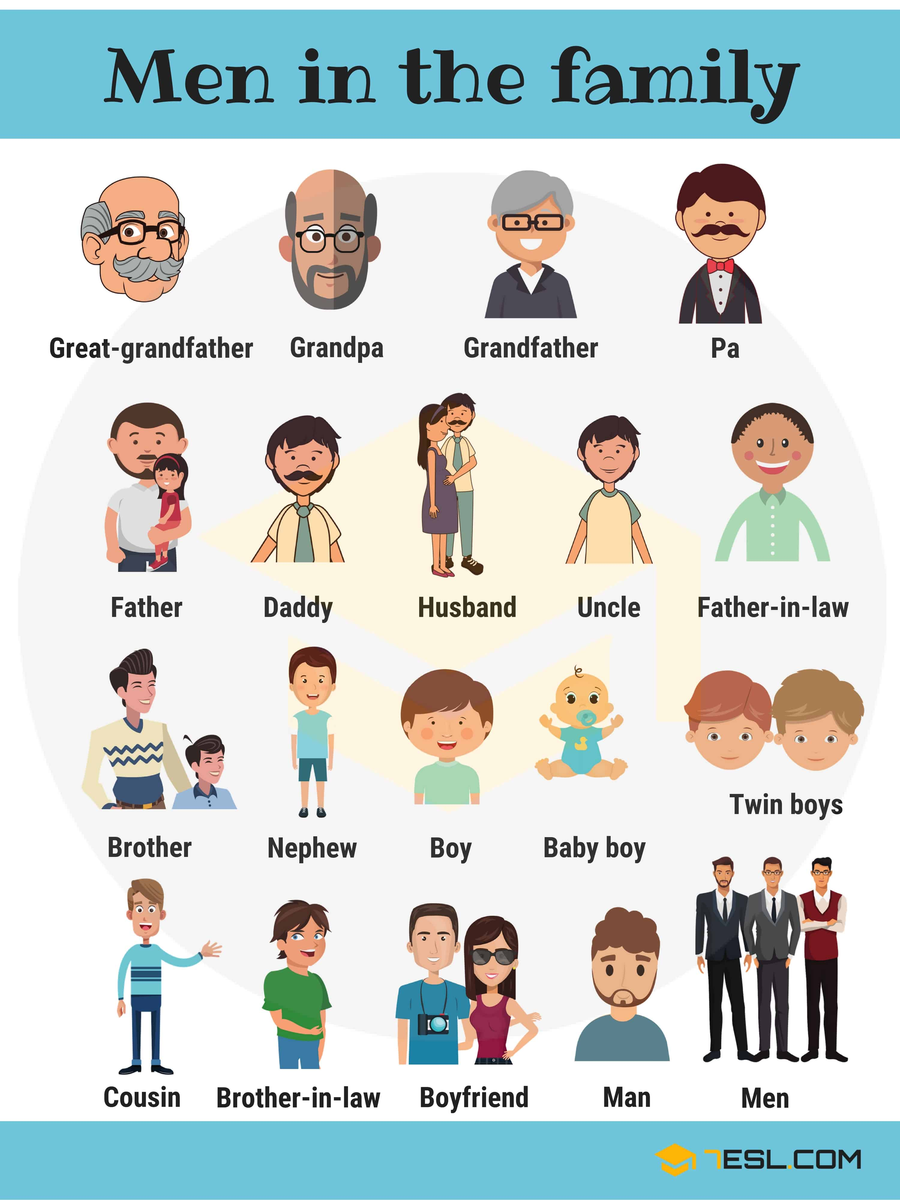 Men In The Family Vocabulary In English With Pictures