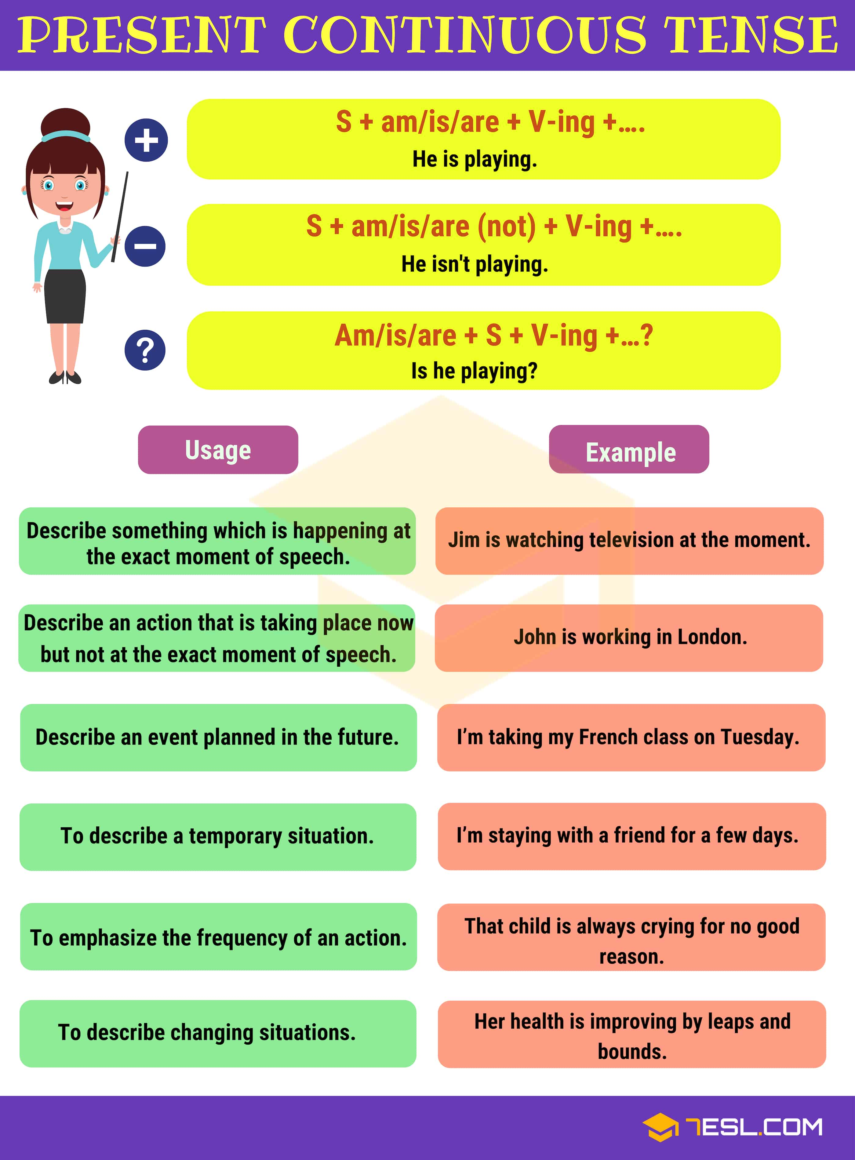 Verb Tenses English Tenses Chart With Useful Rules