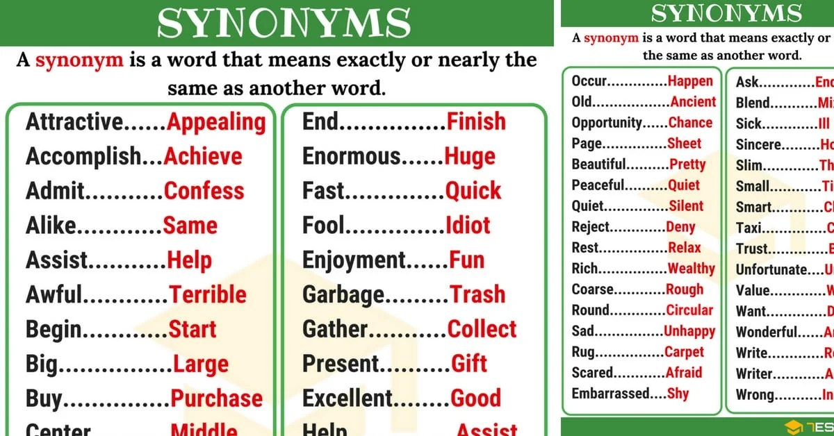 Synonym List Of 250 Synonyms From A Z With Examples 1
