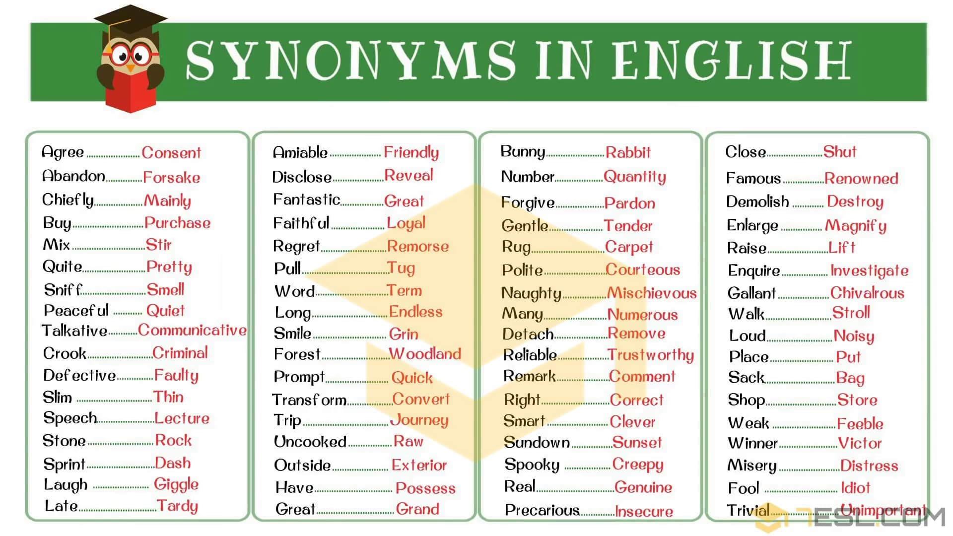 Synonym List Of 250 Synonyms From A Z With Examples