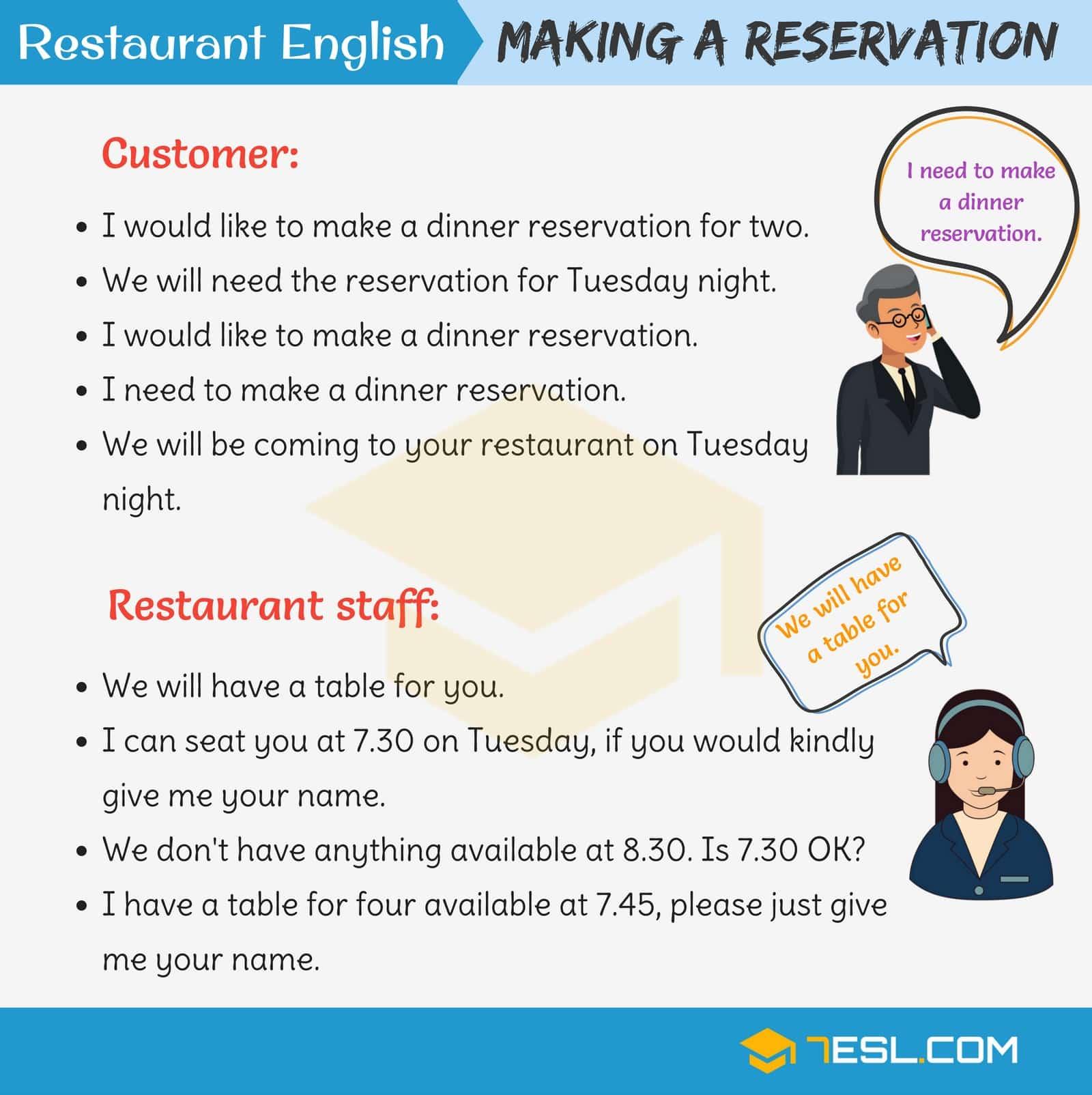 Making A Reservation At A Restaurant Dialogue