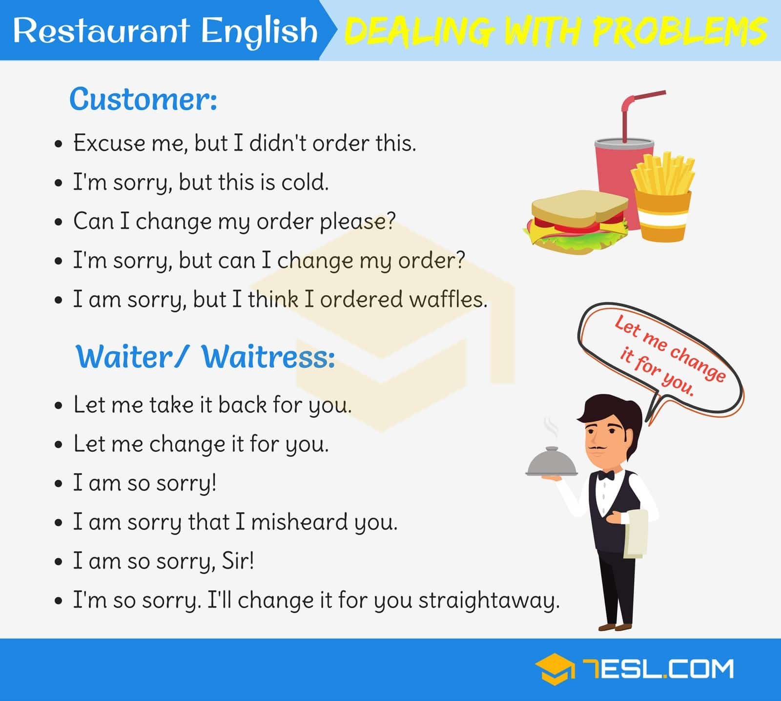 Restaurant English Useful Expressions Used At A Restaurant