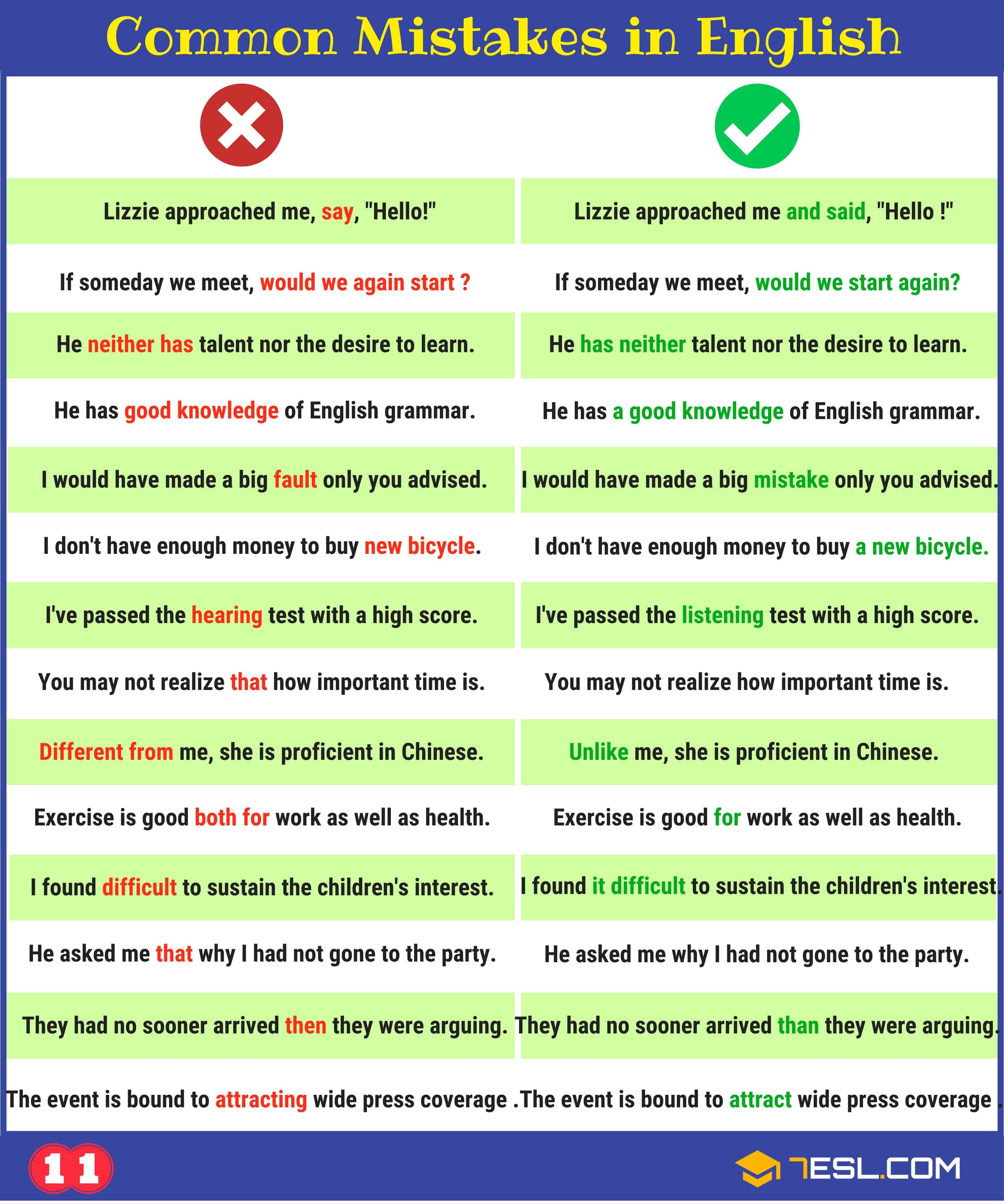 Grammatical Errors 170 Common Grammar Mistakes In