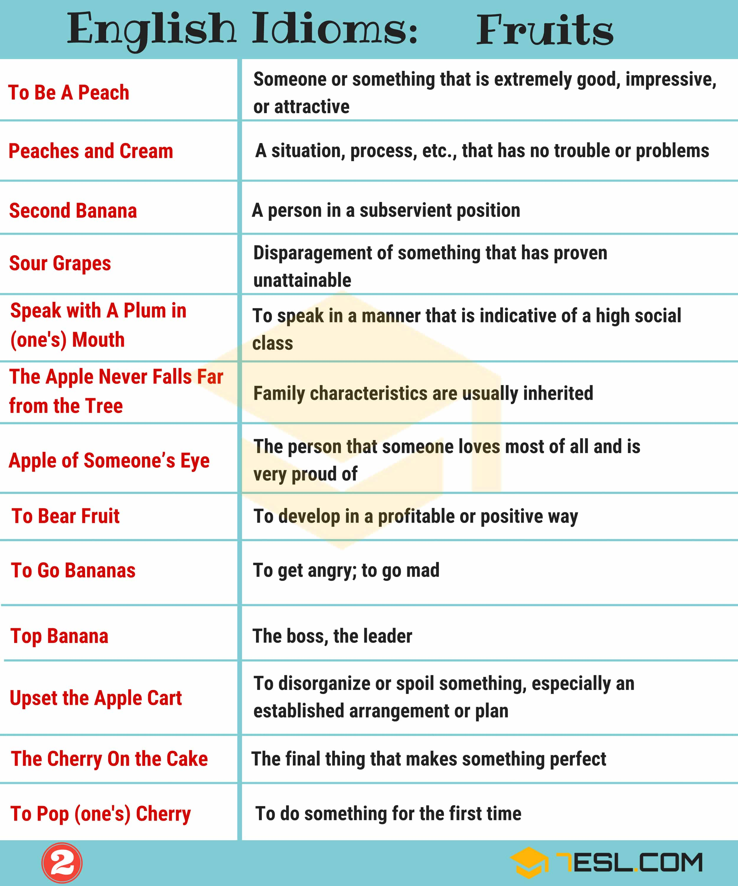 Fruit Idioms 25 Useful Idioms About Fruits In English