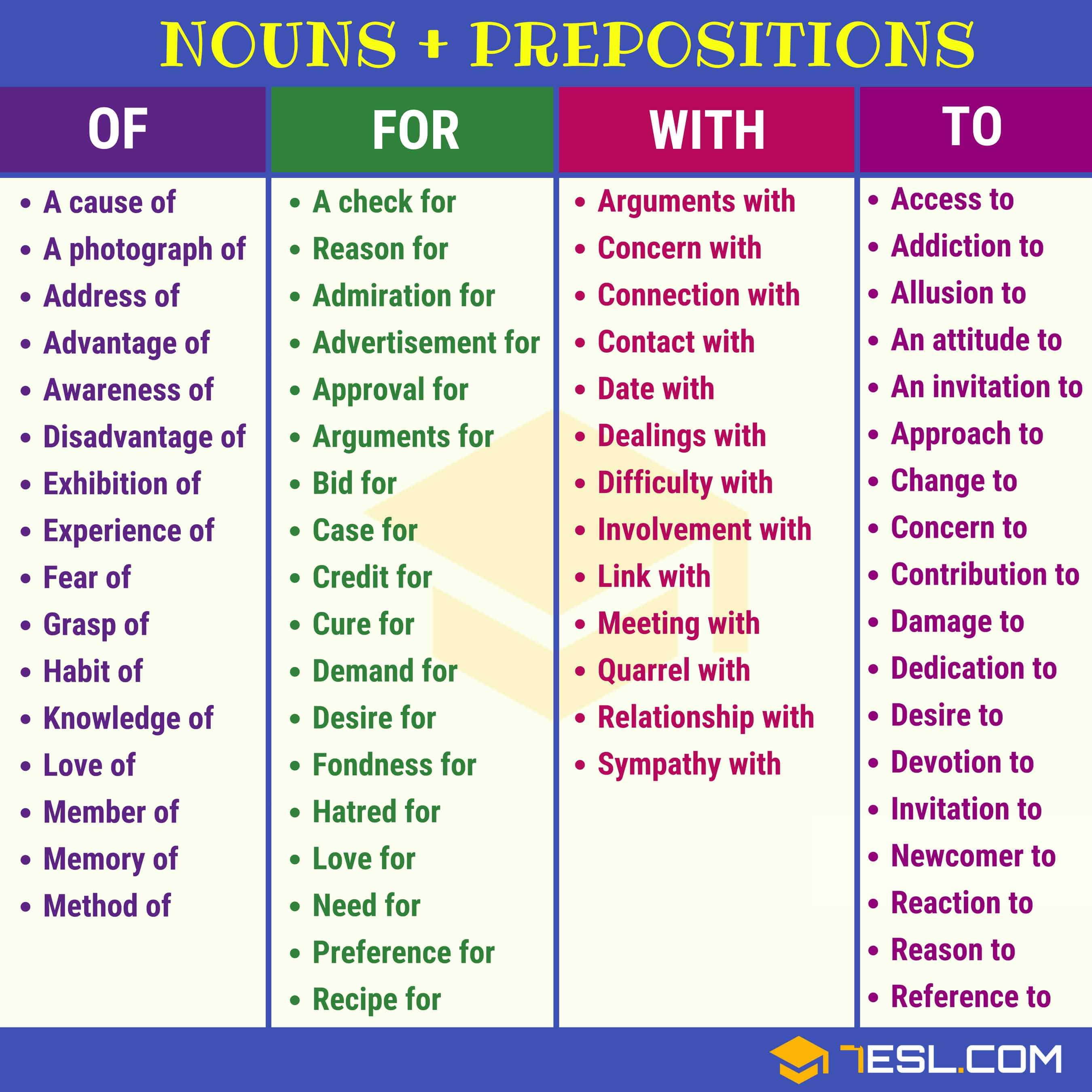Collocation Collocations List From A Z With