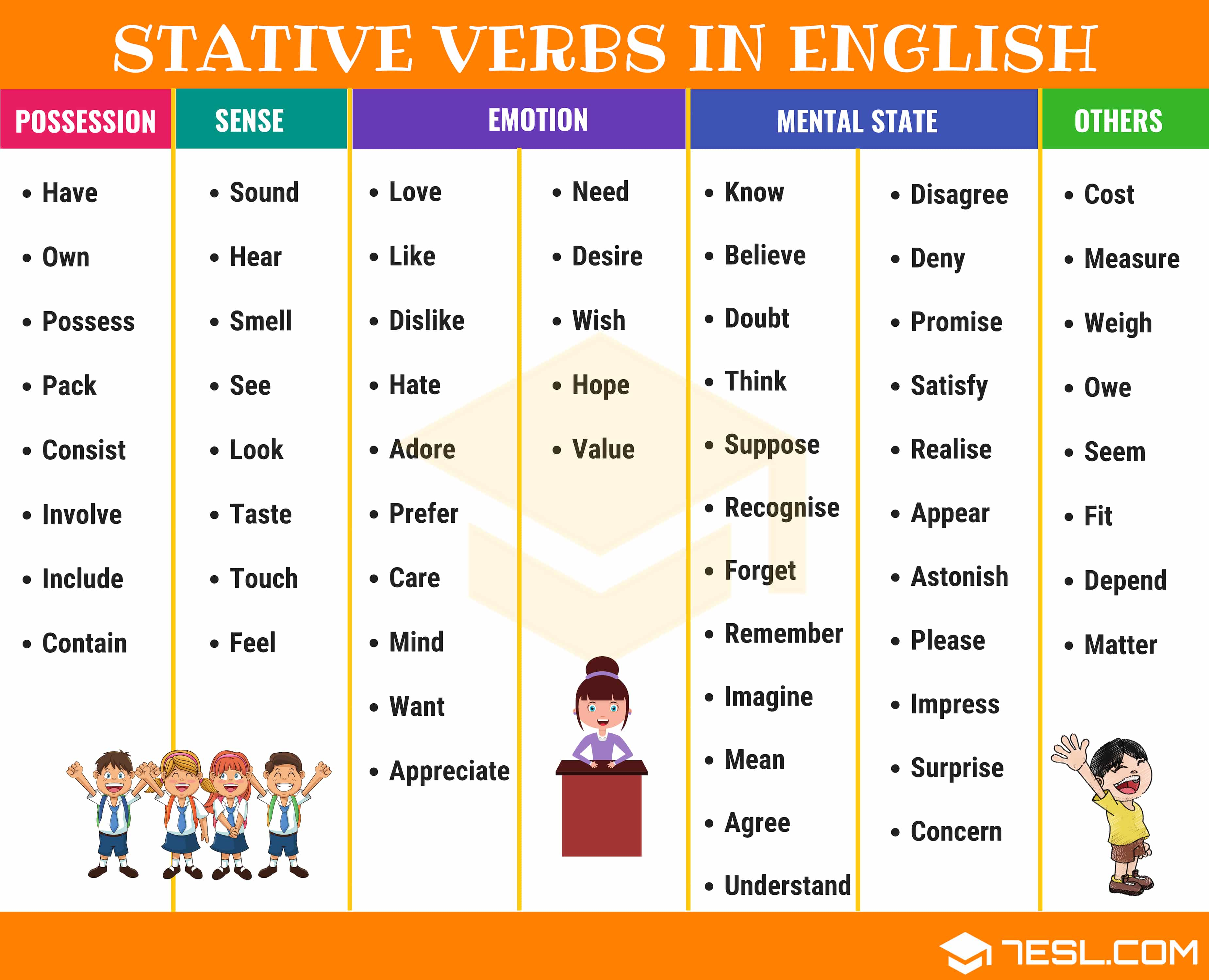 700 Most Common English Verbs List With Useful Examples