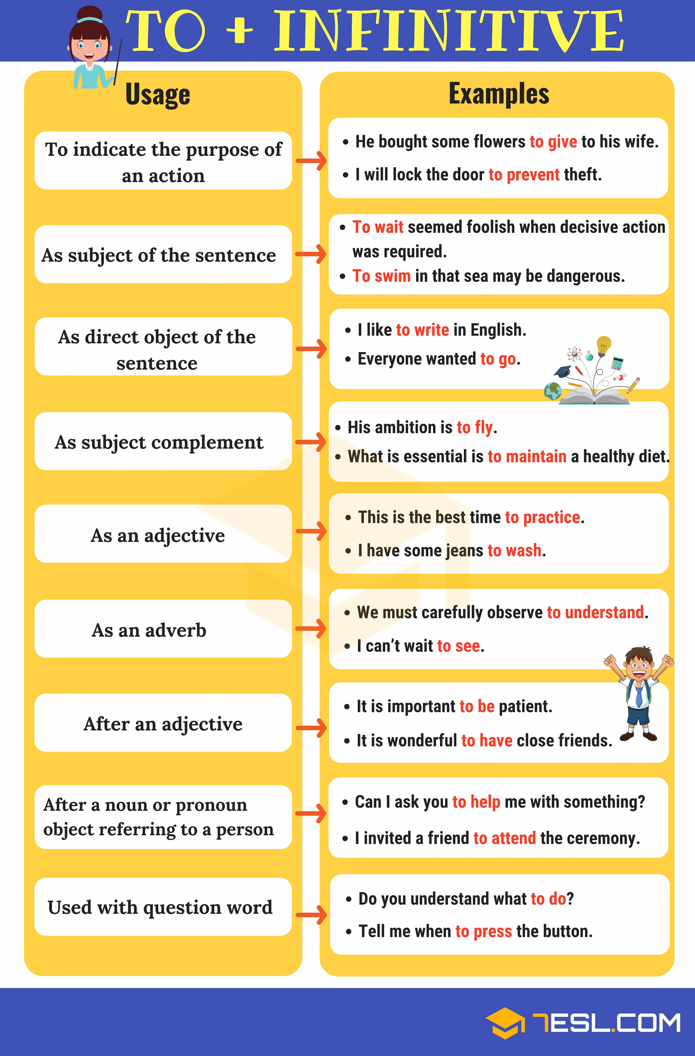 700 Most Common English Verbs List With Examples