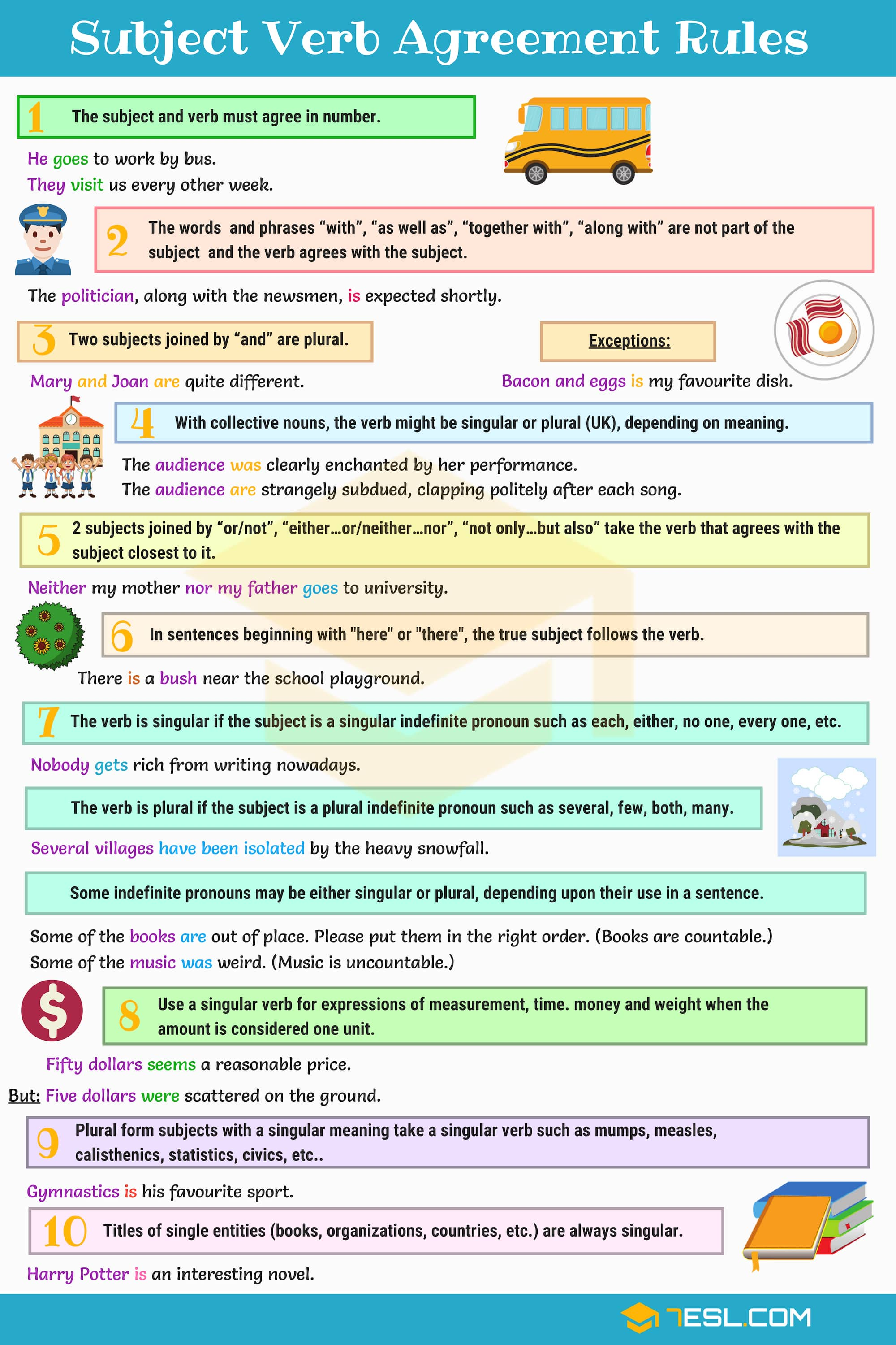 Subject Verb Agreement Rules And Useful Examples