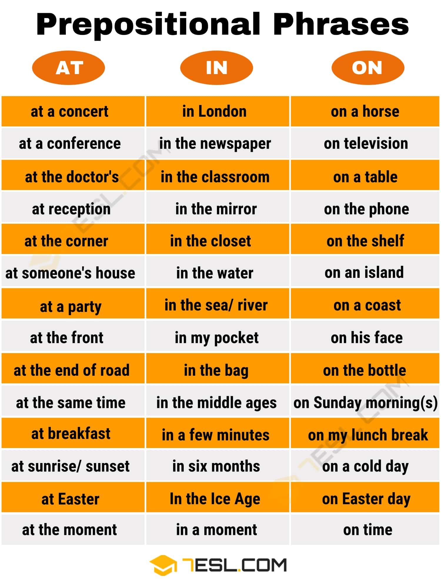 Prepositional Phrase Definition Rules Examples Of