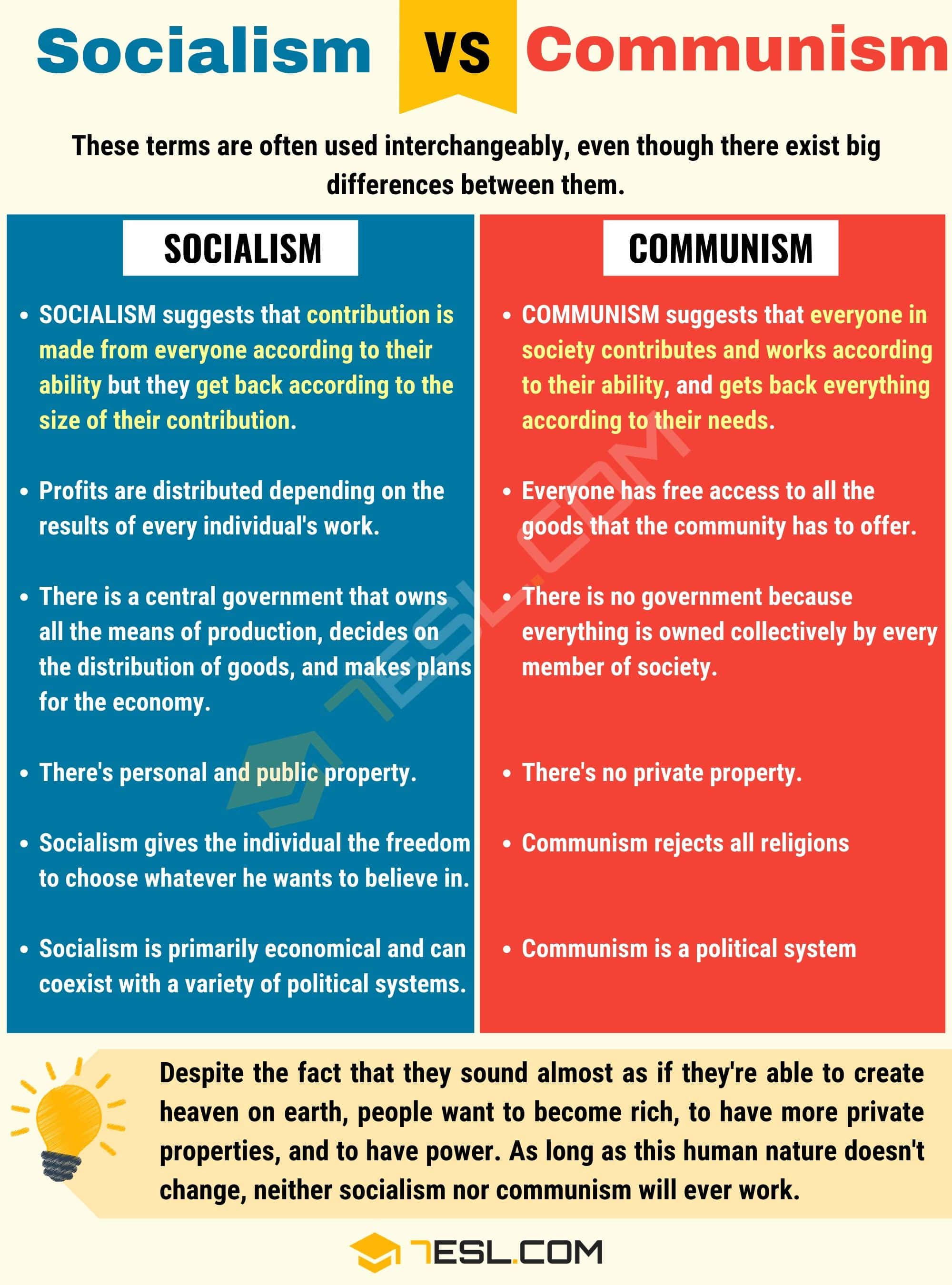 Socialism Vs Communism Differences Between Communism Vs