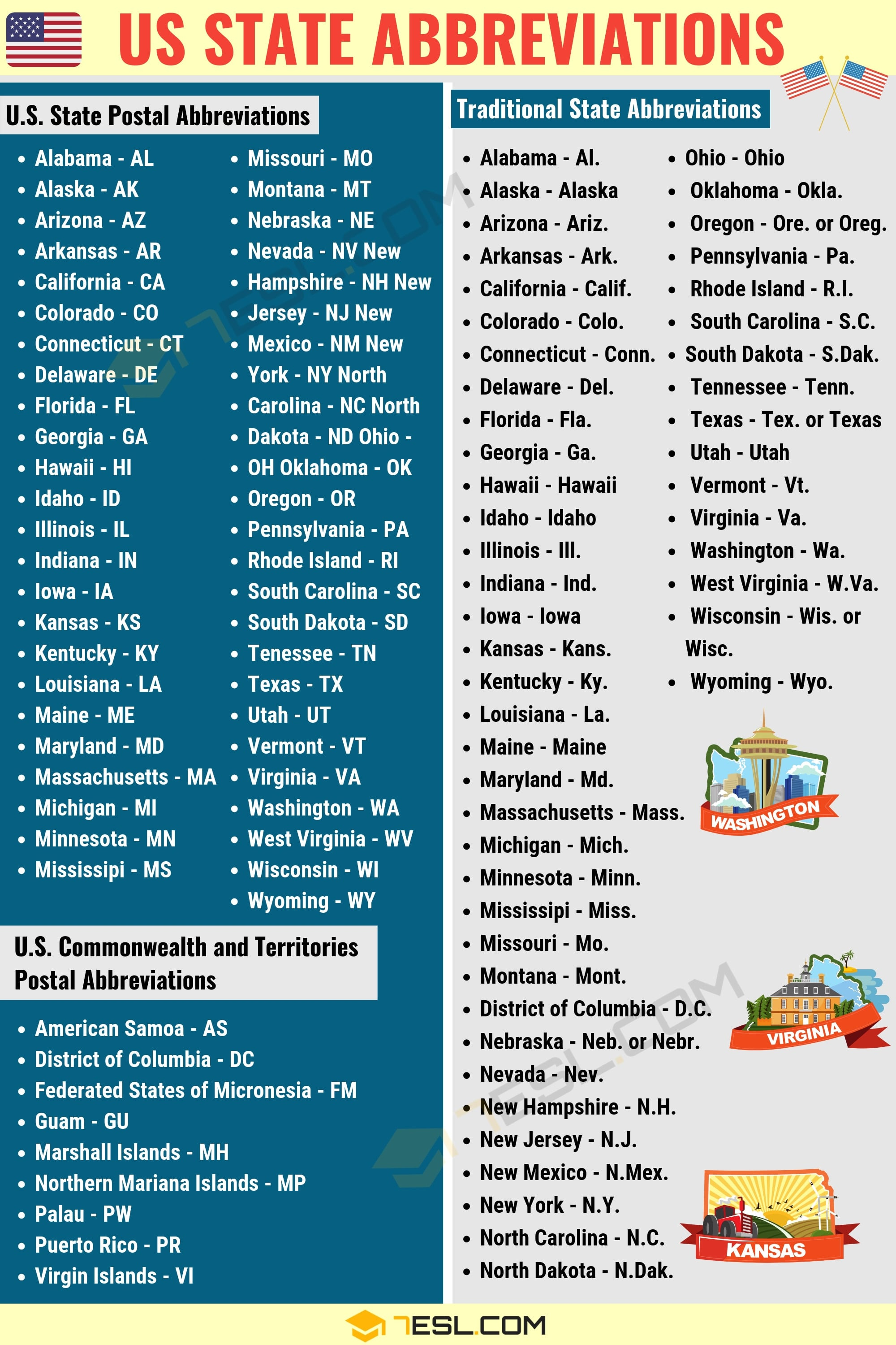 State Abbreviations Full List Of Us State Abbreviations