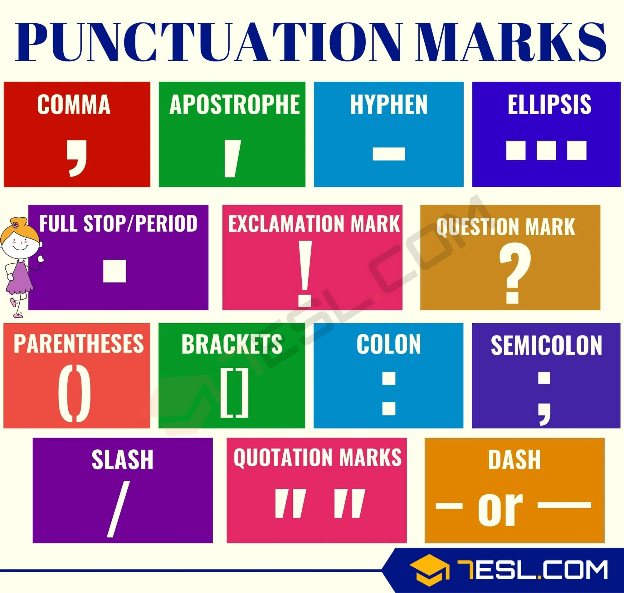 What Is Punctuation Useful Punctuation Rules And