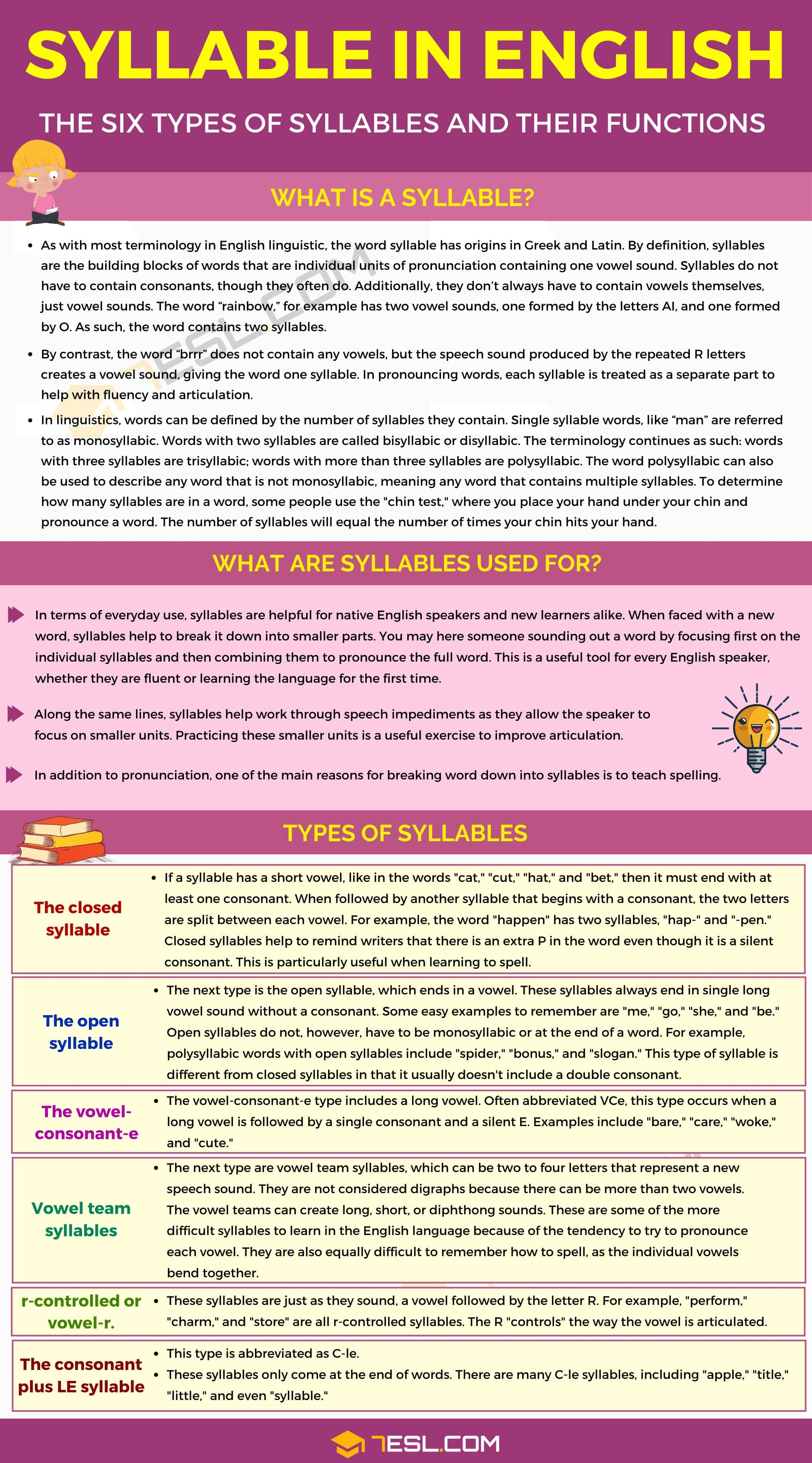 Syllable The Six Types Of Syllables And Their Functions