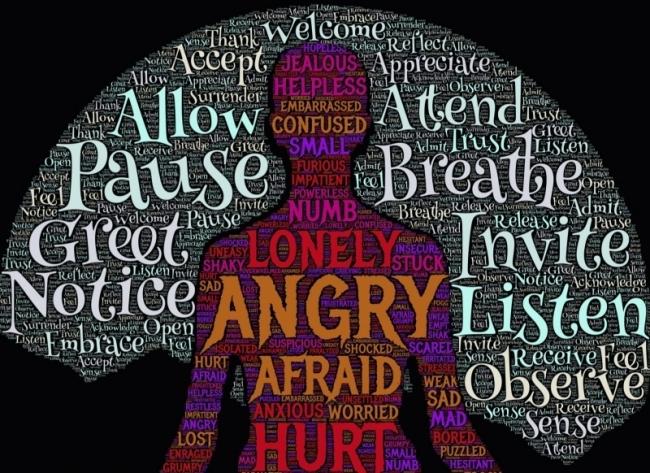 emotions awareness