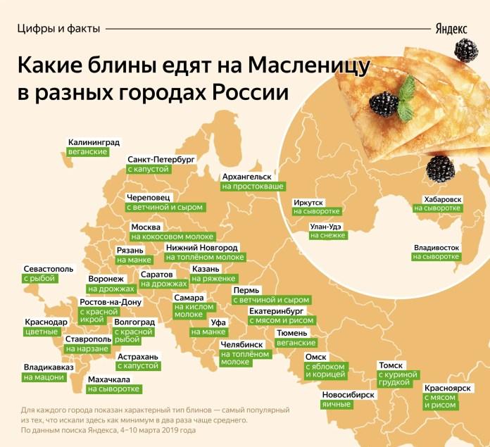 Яндекс выяснил, какие блины предпочитают в разных городах России