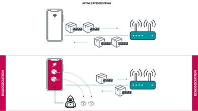 Обнаружена уязвимость, затронувшая более миллиарда устройств на iOS и Android