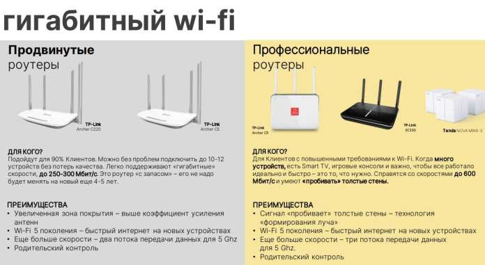 Будущее уже наступило. Дом.ru открывает рязанцам границы новой интернет-реальности