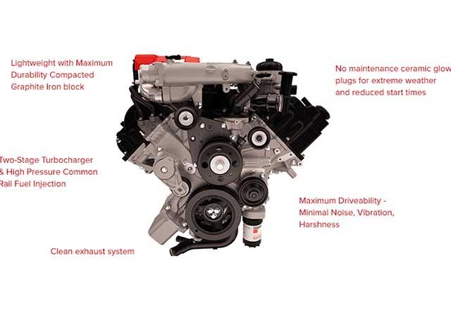 2020 Nissan Armada cummins turbodiesel engine
