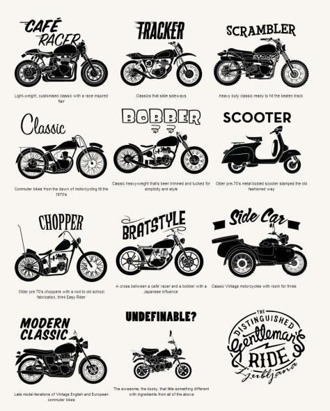 stili_motociklov