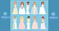 Yes to the Dress? Why Should Homeschoolers Study Financial Literacy?