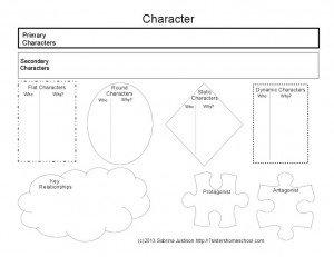 characteranal