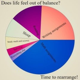 Life feel out of balance? Time to rearrange it! 7SistersHomeschool.com