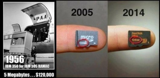 Pictures That Prove The Future Is Already Here