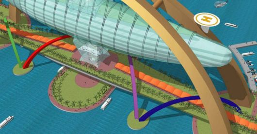 Abu Dhabi Sky Bridge Hotel