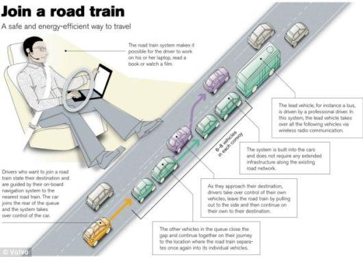 Volvo Develops The No Death Car