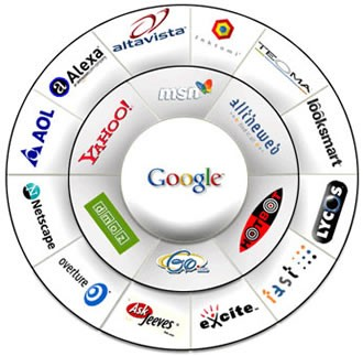 Tips to Search Better in Google